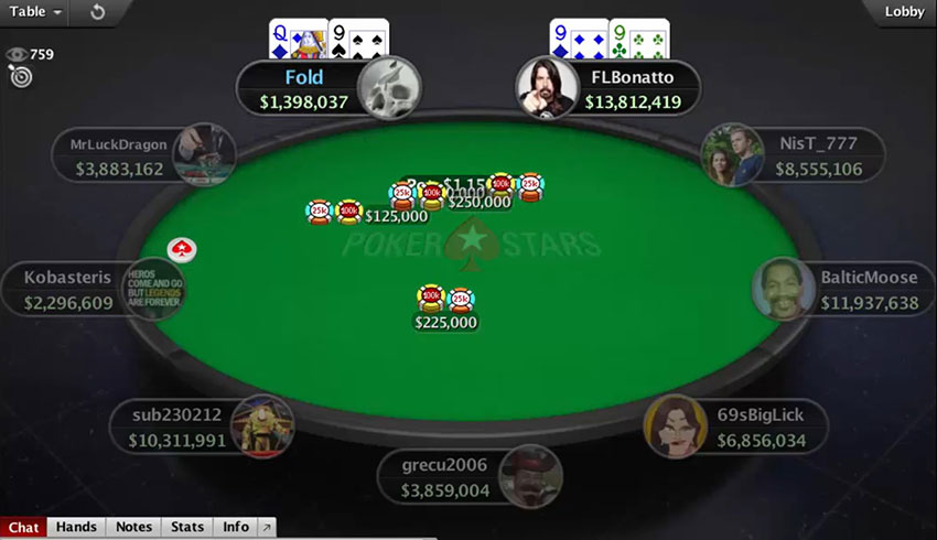Sunday Million table